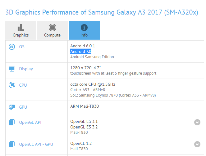 Galaxy A3 2017 Will Be Soon Get The Nougat Update Device