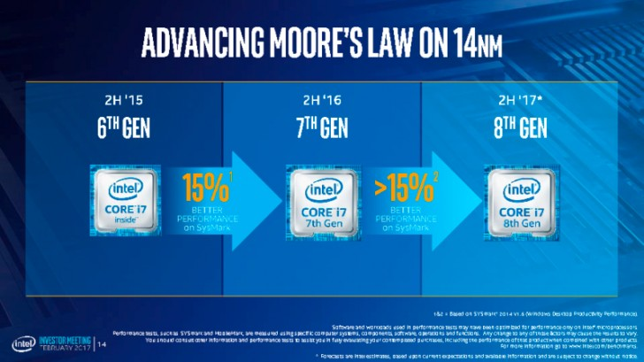 Intel says its upcoming 8th generation Core processors will