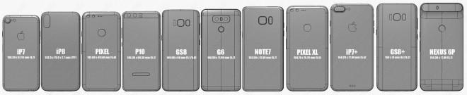 Phone size comparison (by @OnLeaks)