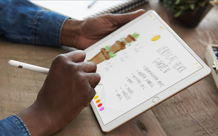 Understanding the ProMotion display on the new Apple iPad