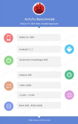 Nokia 9 specs (according to AnTuTu)