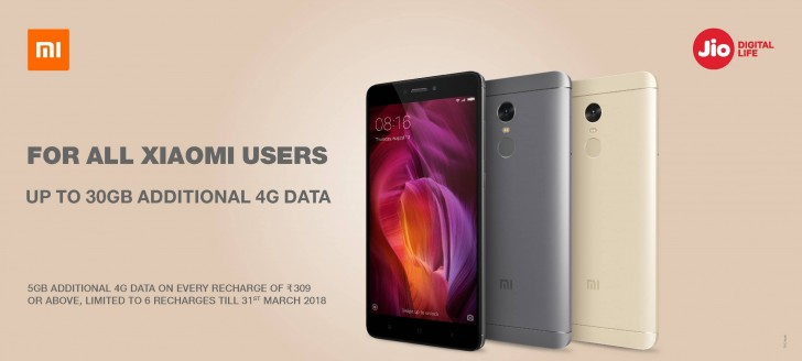 Reliance Jio offers up to 30GB 4G data on select Xiaomi