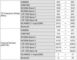 Nokia 2 FCC report