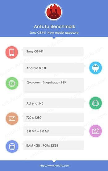 Sony G8441 spotted in benchmark listings, likely the Xperia