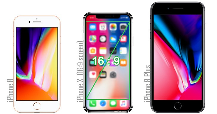 Apple iPhone X display: how big is it, really? - GSMArena