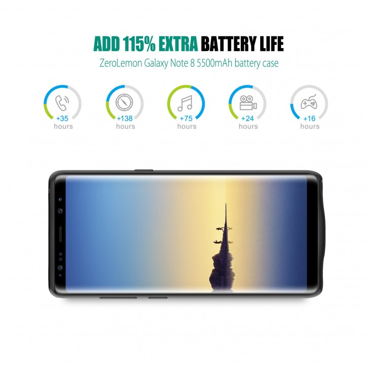info for 2e70a 749d5 ZeroLemon's new 5500mAh battery case is a snug fit for the Samsung ...