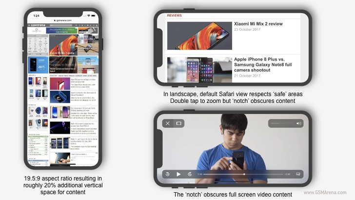 Apple iPhone X, I so desperately want to like you - GSMArena