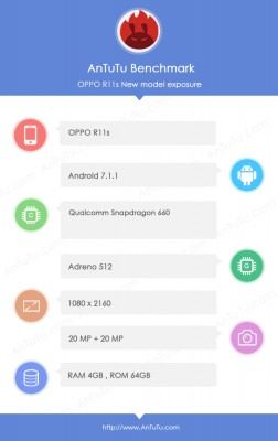 Oppo R11s specs by AnTuTu