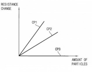 Patent application graphics