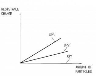 Patent application graphics