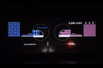 LG's stacked battery