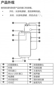 A page of the Honor 9 Lite's user manual