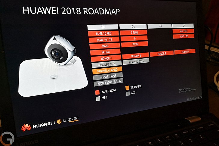 Huawei's alleged device roadmap leaks, showing off what's to come in 2018