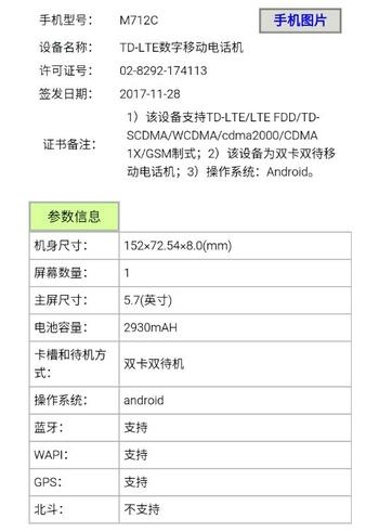 Diduga Meizu M6s Sambangi TENAA, Ini Spesifikasi Intinya