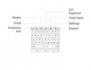 Improved keyboard