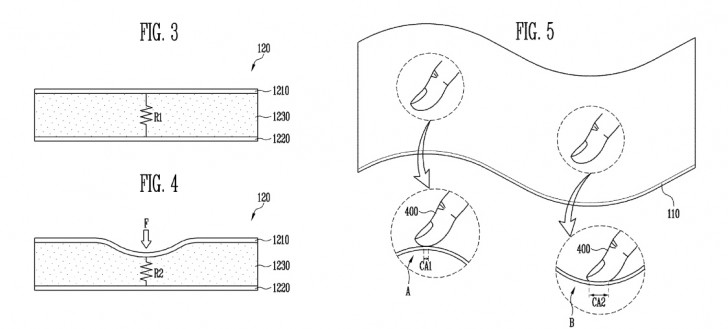Samsung patents show the flexible Galaxy X screen will be pressure sensitive