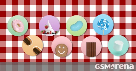 Counterclockwise: Jelly Bean was the last Android version to reach 50% market share