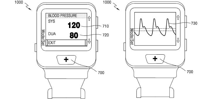 Samsung patents a way for smartwatches to measure blood ...