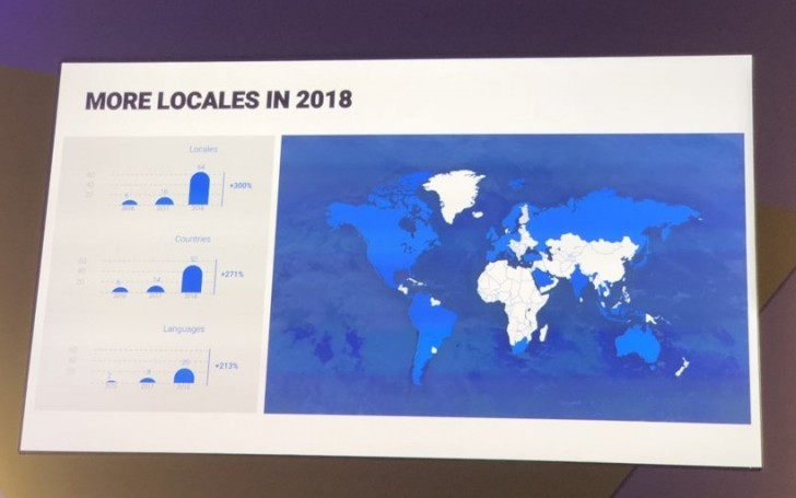 Google to support 52 countries and 25 languages in 2018
