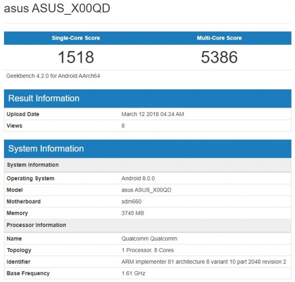 The Asus ZenFone 5 Max specs and benchmark appears on Geekbench