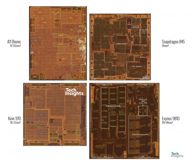Quick Comparing of SoCs: Snapdragon, Huawei's Kirin, Samsung's Exynos, and Apple's A-series.