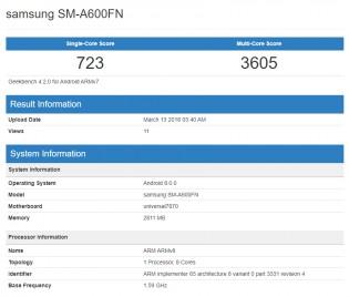 Geekbench scores: Samsung SM-A600FN (Galaxy A6?)