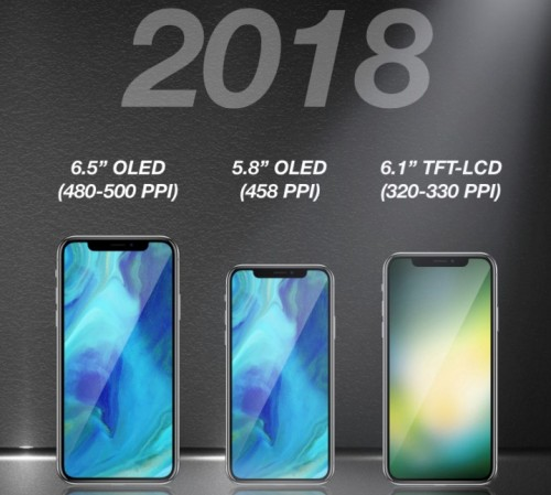 New LCD model iPhone rumors
