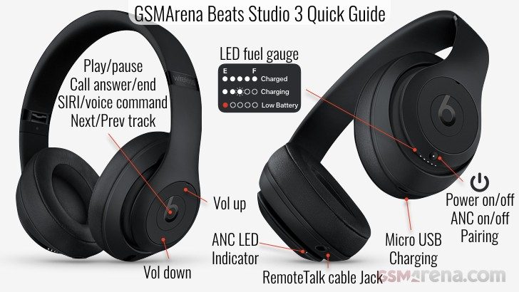 Beats Studio 3 Wireless headphones review - GSMArena com news