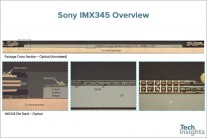 Sony IMX345 design