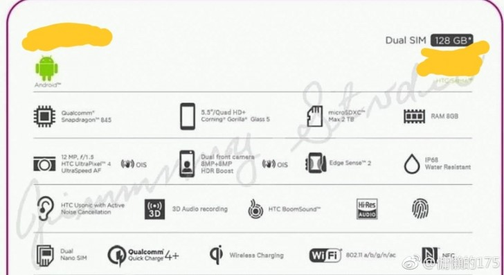 HTC U12+ Specification Chart