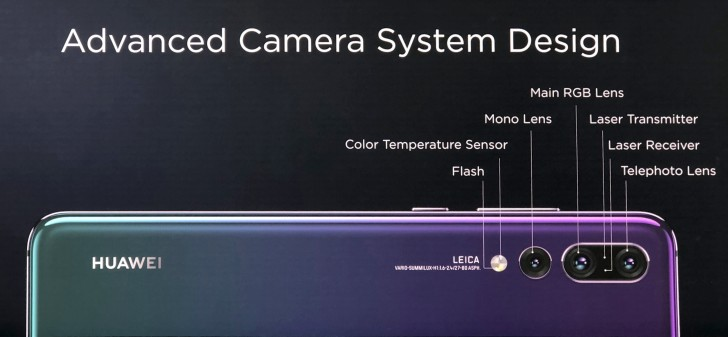 Explaining the tech behind Huawei P20 Pro's triple camera