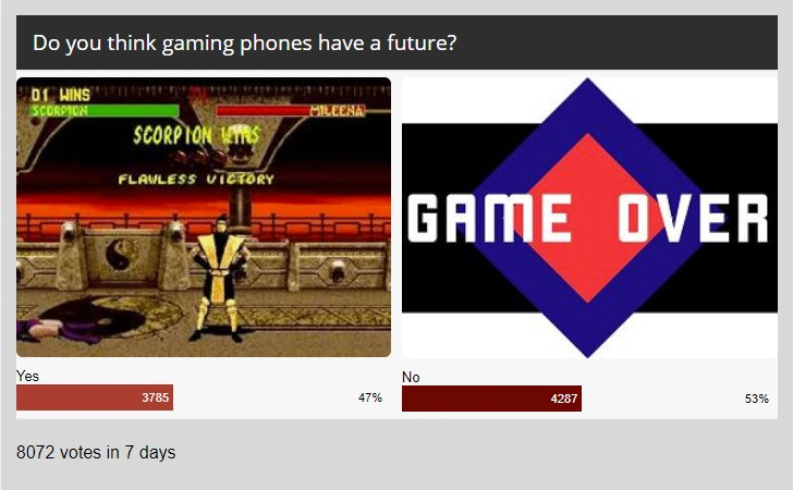 Weekly poll results: for gaming phones to succeed, they need hardware controls