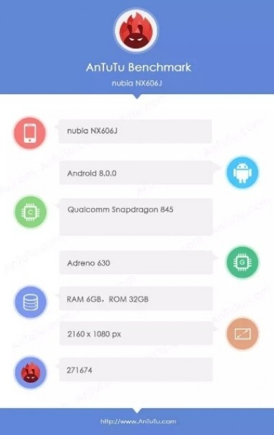 Nubia Z18 specs appear on TENAA