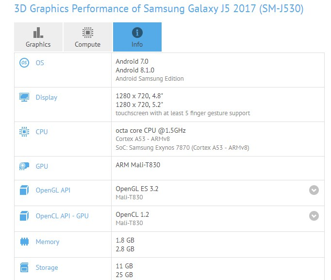 Samsung Galaxy J5 (2017) may jump straight to Oreo 8 1