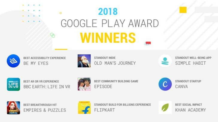 Google announces the best apps and games for 2018 - GSMArena