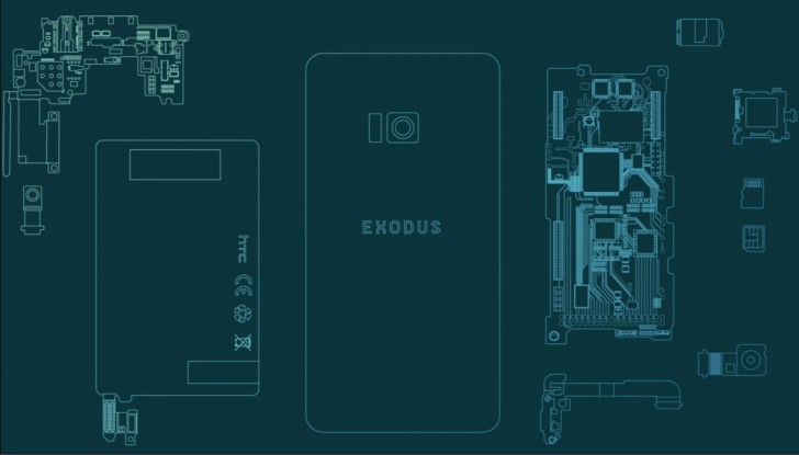 The HTC Exodus is a blockchain phone for cryptocurrency traders