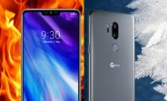 Weekly poll results: LG G7 gets the fans' nod