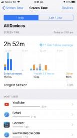 App & website usage