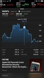 Interactive charts