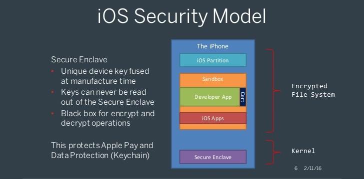 Hacker bypasses iOS passcode and it's surprisingly easy - GSMArena