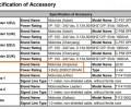 FCC listing details