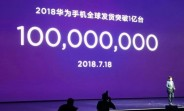 Huawei has already sold 100 million devices in 2018