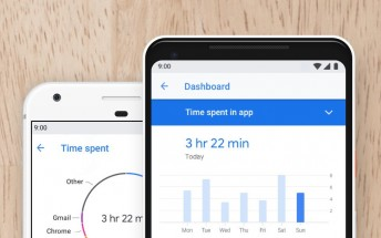 Google's Digital Wellbeing feature for Android 9 Pie is now in beta for Pixels