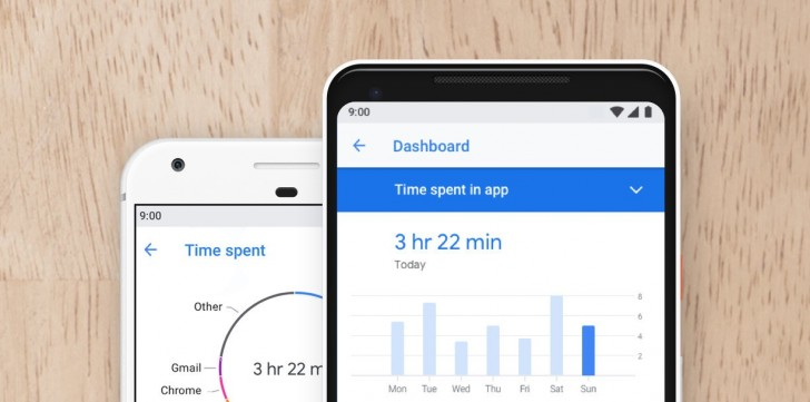 Google's Digital Wellbeing feature for Android 9 Pie is now
