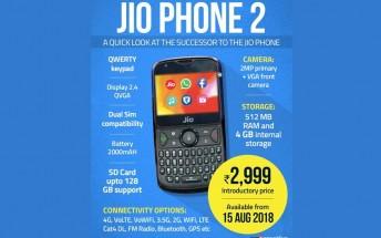 JioPhone 2 pre-orders start on August 15