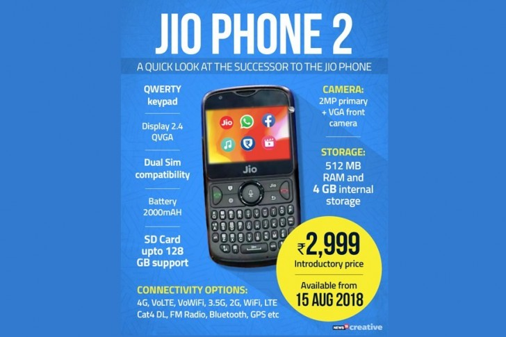 JioPhone 2 pre-orders start on August 15 - GSMArena com news