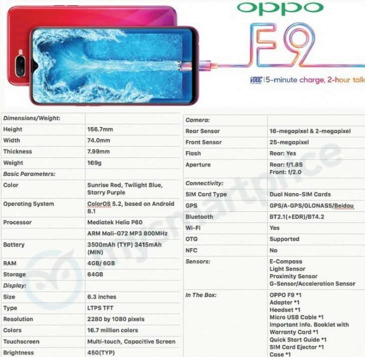 Oppo F9 Full Specs Leak Helio P60 And 25mp Selfie Cam Gsmarena