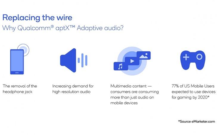 Qualcomm announces aptX Adaptive