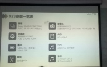 vivo X23 specs appear on a leaked presentation slide