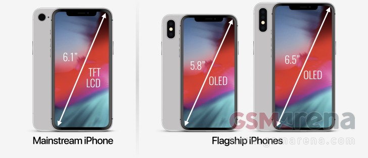 3 way call on iphone what will apple call its 2018 iphones we look at all the 16546